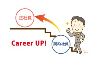 キャリアアップ助成金(正社員登用)